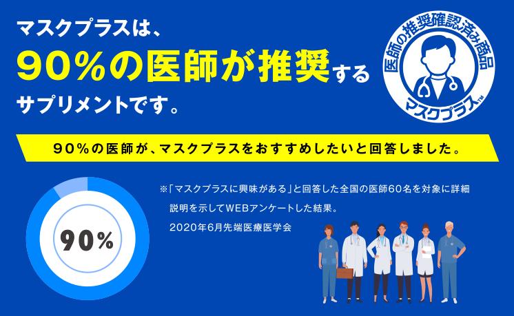 マスクプラスは、90%の医師が推奨するサプリメントです。
