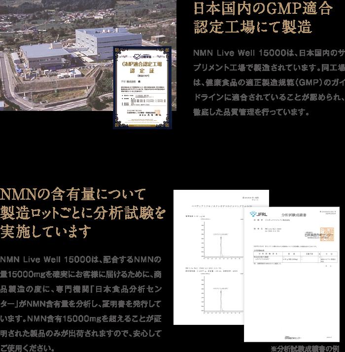 日本国内のGMP適合認定工場にて製造 NMNの含有量について製造ロットごとに分析試験を実施しています